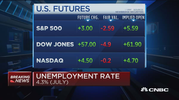 'Rock solid' jobs report puts fed on road to tighter policy: JPMorgan's David Kelly