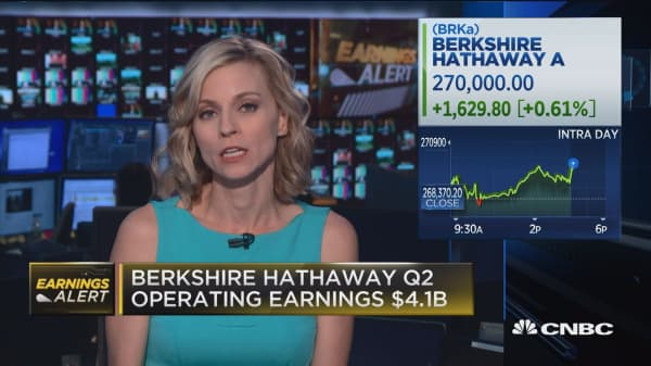 Berkshire Hathaway Q2 operating earnings $4.1B