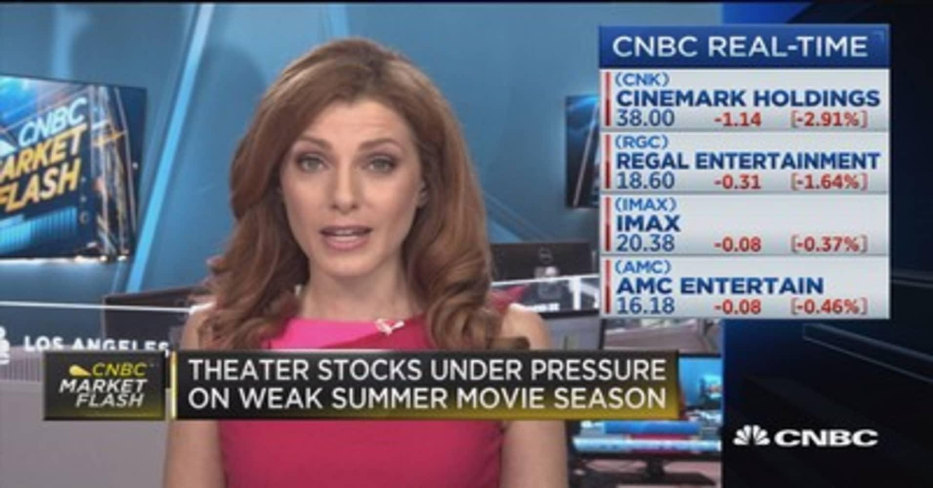 theater stocks under pressure on weak summer movie season