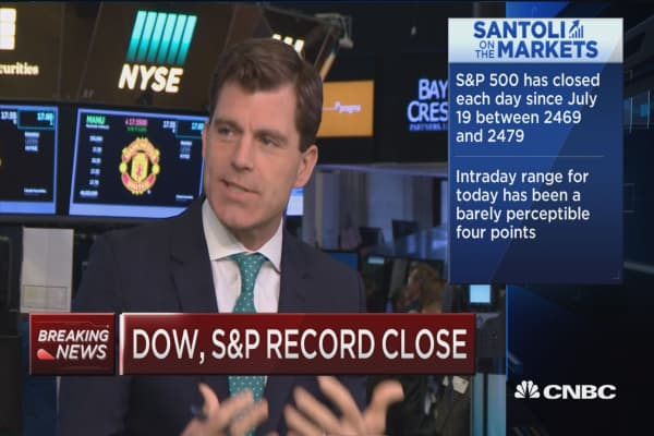 Dow, S&P hit new record close