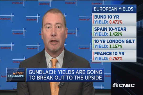 Gundlach: Yields are going to break out to the upside