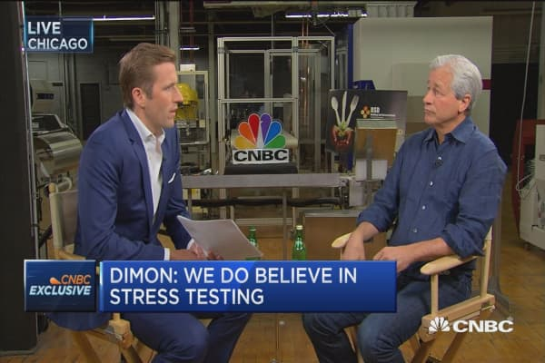 Jamie Dimon: I wouldn't buy a 10-year bond from any country in the world right now