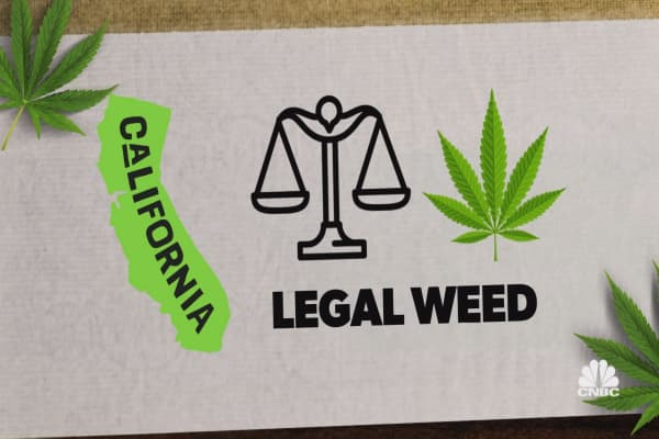 Looking at legal marijuana by the numbers