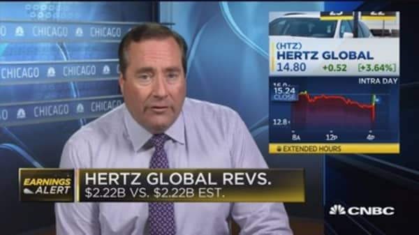 Hertz shares move higher after hours