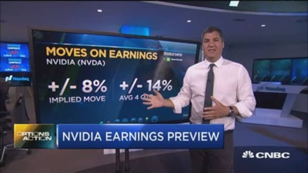 Nvidia to rally off earnings?
