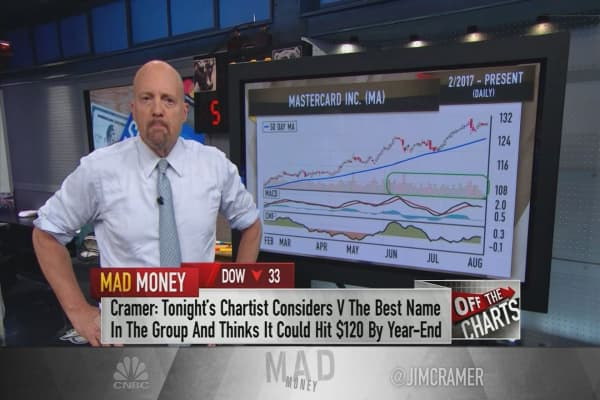 Cramer's charts show top credit card companies benefiting from paper-to-plastic shift
