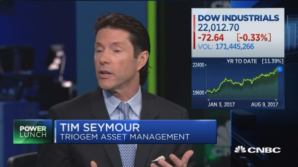 Seymour: I think gold has been a waste of time