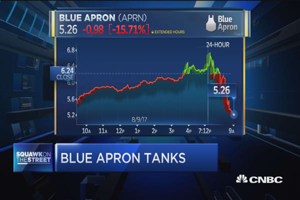Jim Cramer: Blue Apron remains 'Mr. Travesty' when it comes to its IPO