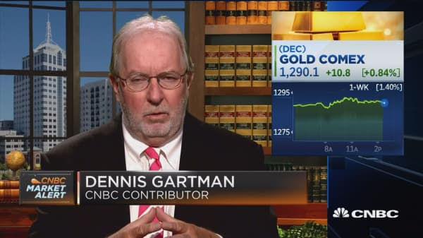 I think gold is about to break out on the upside strongly: Dennis Gartman