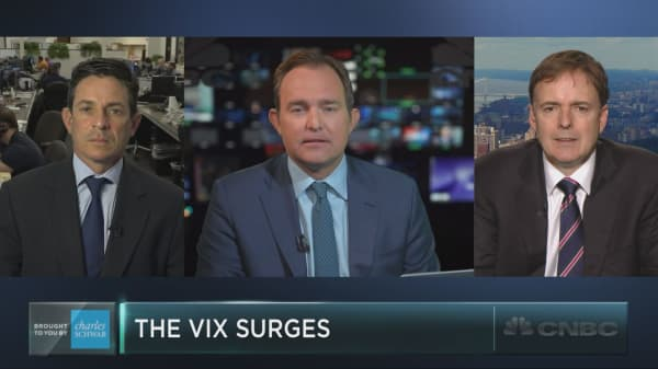Making sense of the VIX surge
