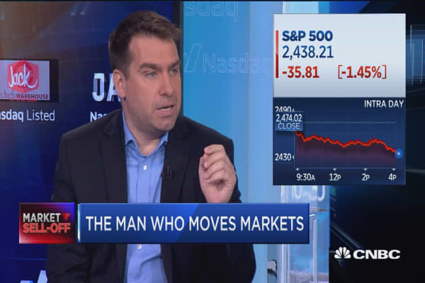 He predicted the volatility spike, now the man who moves markets says this