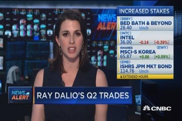 Ray Dalio's Q2 trades