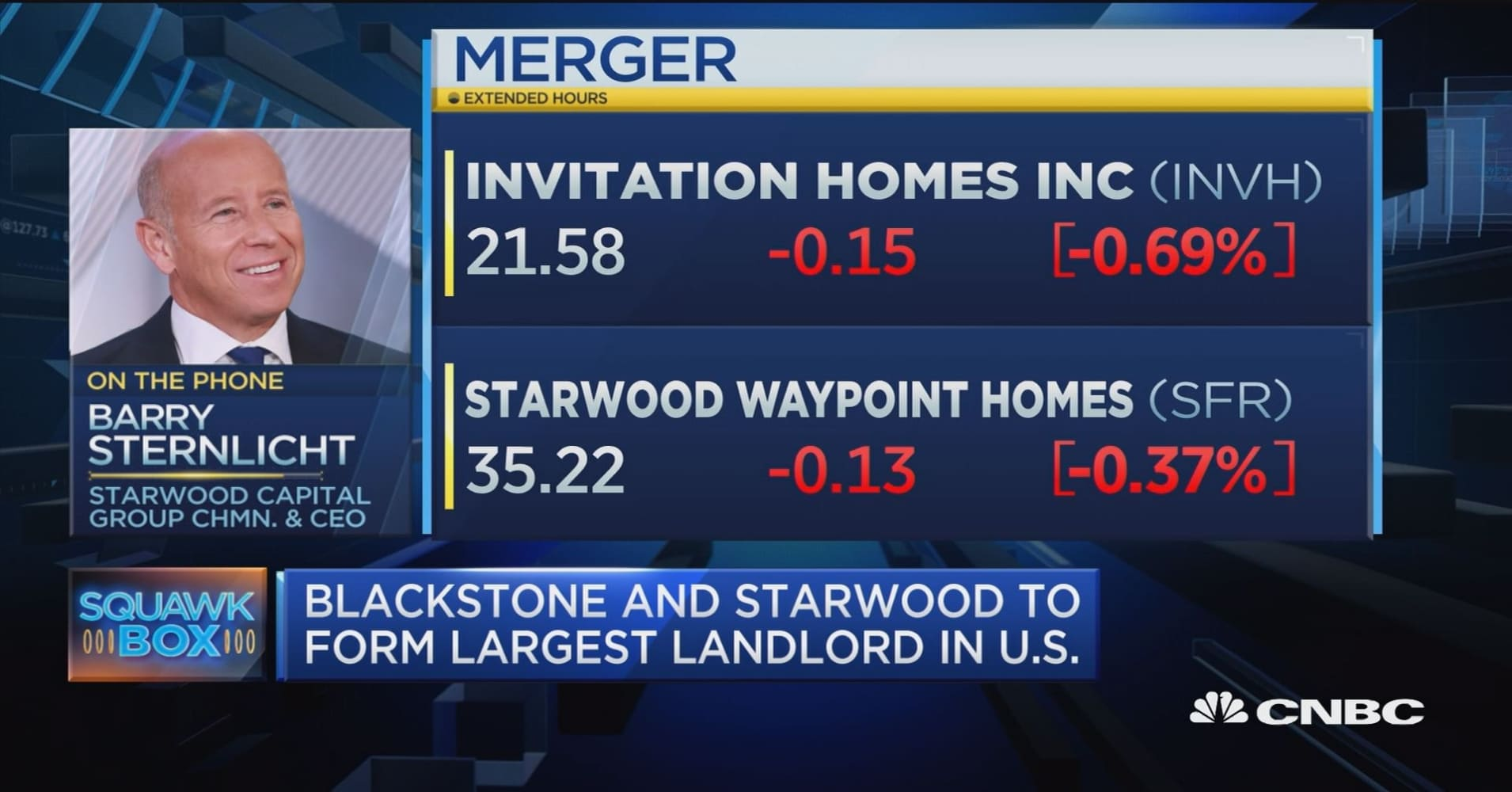 Invitation homes to be largest us landlord on starwood blackstone deal stopboris Image collections