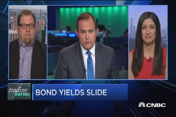 Trading Nation: Bond yields slide