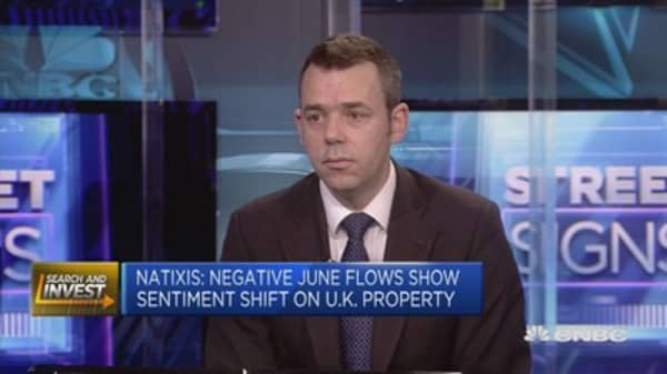 How investors are responding to Brexit: Natixis