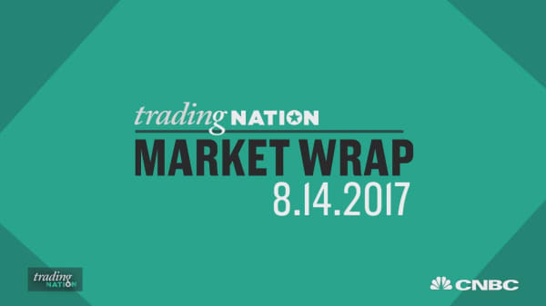 Great day for stocks as U.S-North Korea tensions subside
