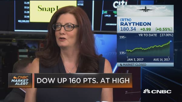 Raytheon in a good place: Analyst