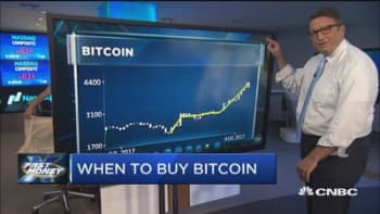 Here's when you should buy Bitcoin, according to one trader