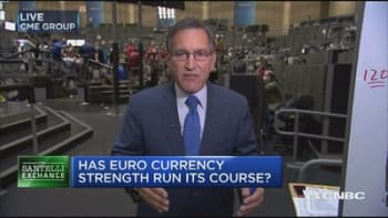 Santelli Exchange: Has euro currency strength run its course?
