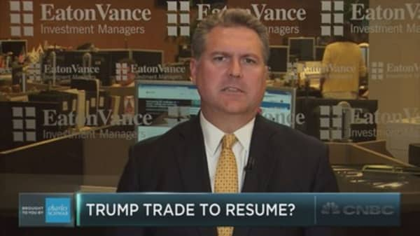 Eaton Vance's Perkin on tax reform and the market