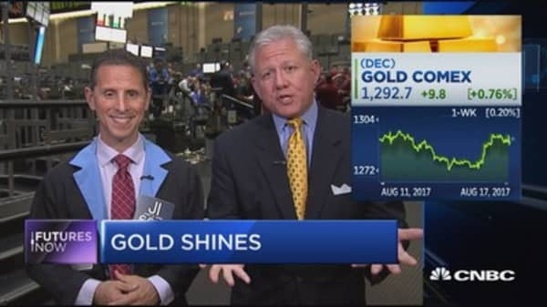 Futures Now: Gold Shines