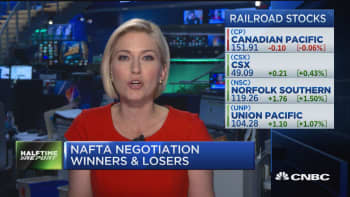 NAFTA negotiation winners and losers