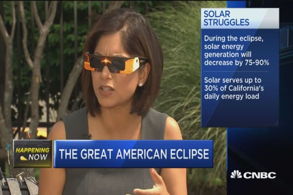 During the eclipse, solar energy generation will decrease by 75-90%
