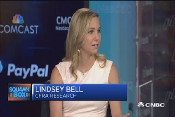 Market fundamentals intact with positive economic data points: CFRA's Lindsey Bell
