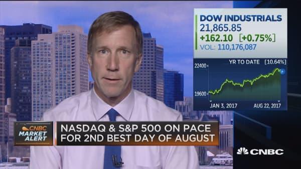 Markets worried about Trump getting agenda done: Boston Advisors CIO