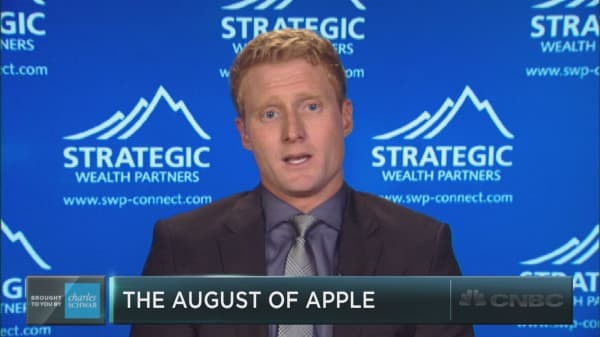Apple leads the Dow in August
