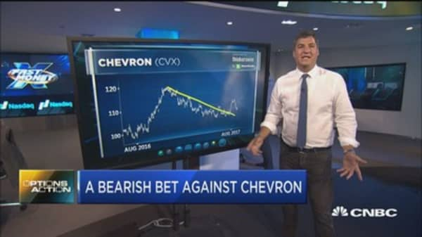 What's behind one trader's $1M bet against Chevron?