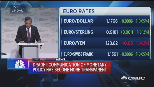 ECB President Draghi: Monetary policy much more transparent