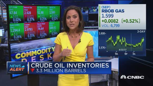 Crude oil inventories down 3.3 million barrels