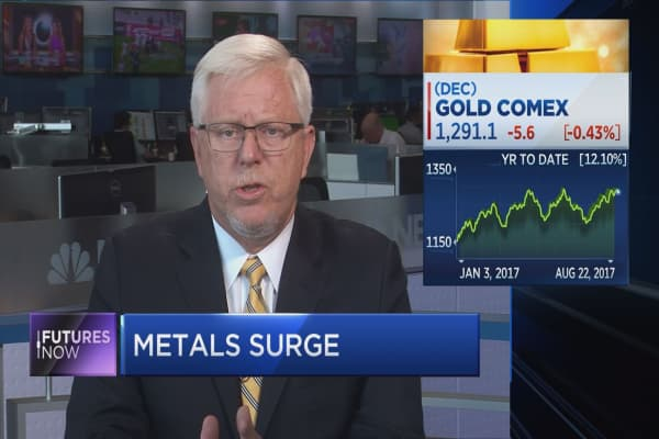 Analyst sees an even bigger rally ahead for metals