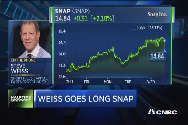 Not a believer in SNAP long term: Steve Weiss