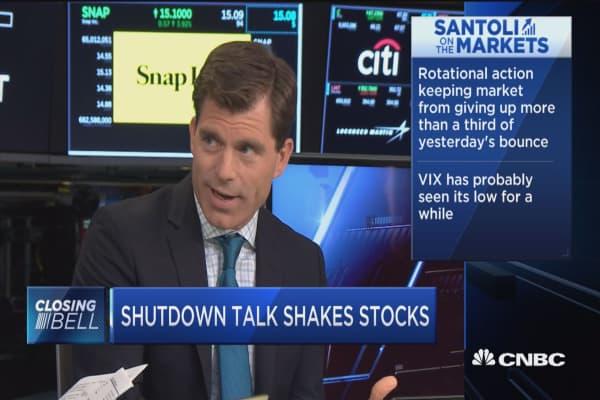 Government shutdown talk shakes stocks
