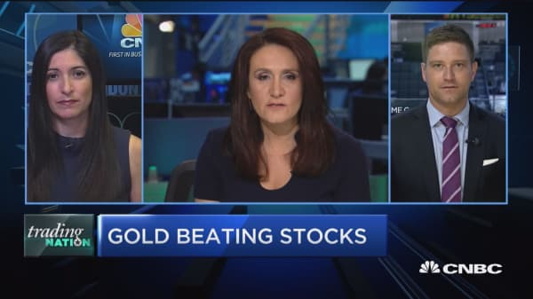 Gold beating stocks