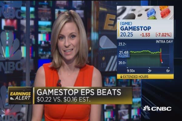 GameStop revs. beat $1.69B vs. $1.64B est.