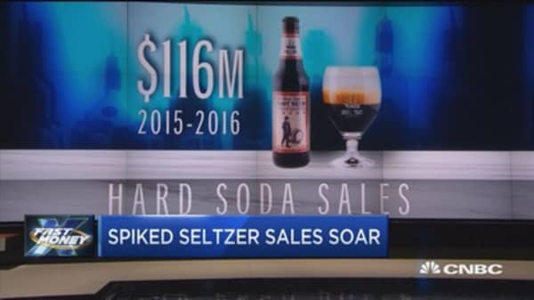 Beer stocks get a buzz