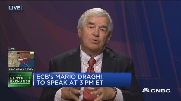Santelli Exchange: Yellen defends post-crisis regulatory reform
