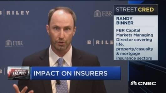 Expect $2-$4 billion of private insured losses from Harvey: FBR Capital's Randy Binner