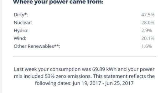 An example of a customer bill from Drift showing a breakdown of power sources.