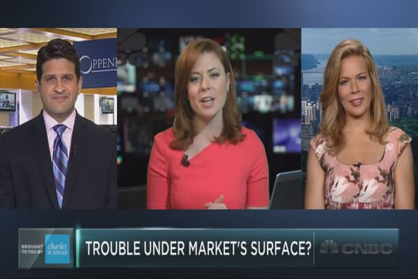 Warning sign under market's surface?
