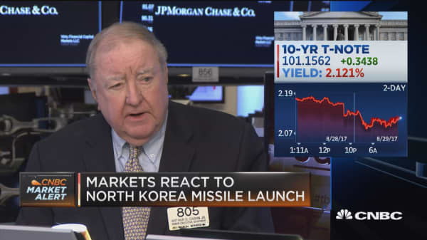 Cashin: Markets don't believe any action is imminent for North Korea