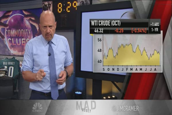 Charts: Oil prices about to fall off a cliff