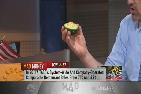 Del Taco CEO: Rising avocado costs & more