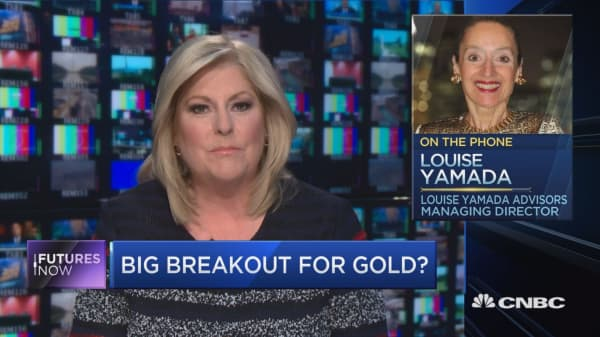 Louise Yamada: Gold could rally to $1,400