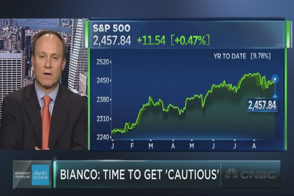 The full interview with David Bianco of Deutsche Asset Management