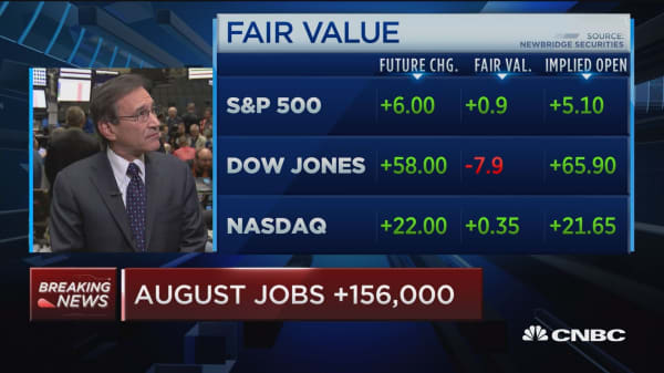 Fed unlikely to hike rates this year: Clearnomic's James Liu