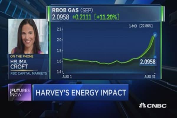 Here's why crude isn't poised for a post-Harvey comeback: RBC